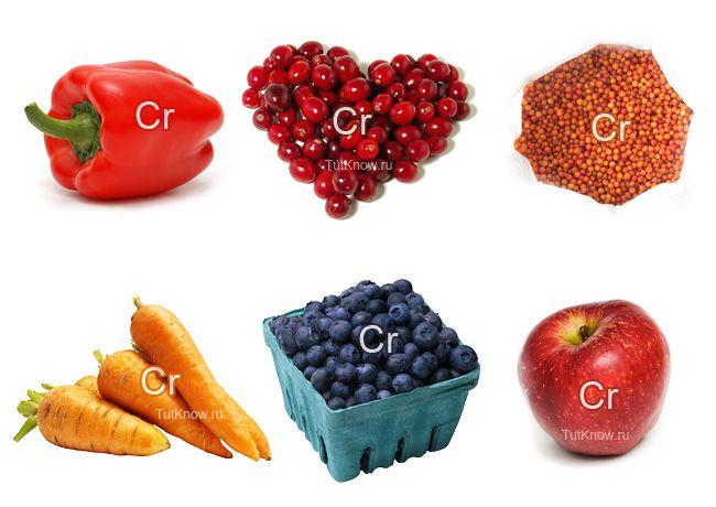 В каких продуктах содержится хром