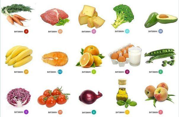 Витамин в12 в каких продуктах содержится